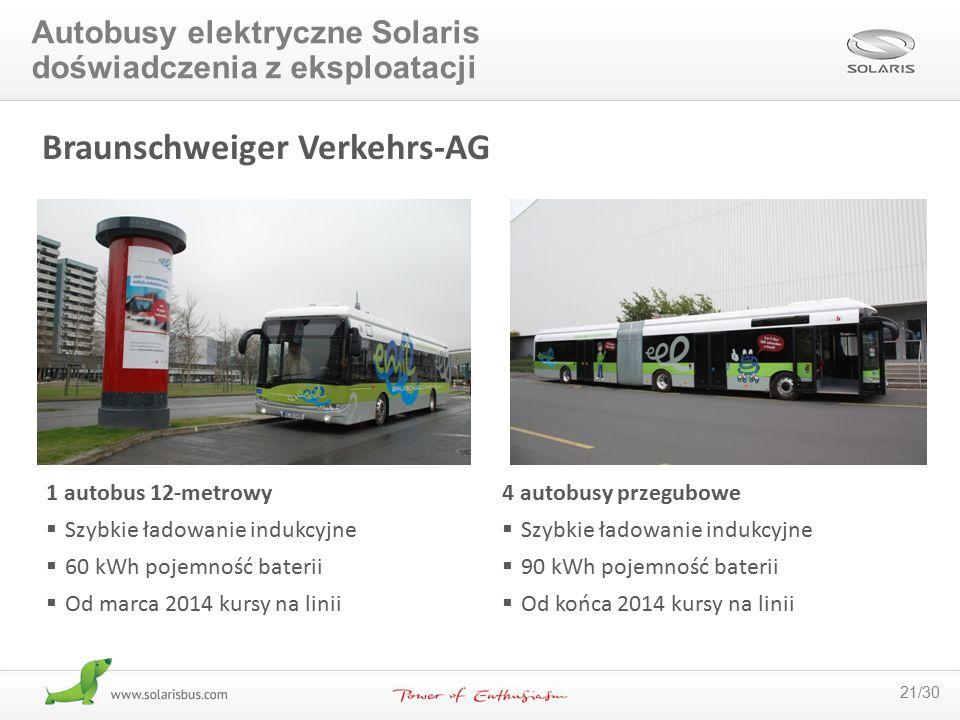 21/30 Braunschweiger Verkehrs-AG 1 autobus 12-metrowy  Szybkie ładowanie indukcyjne  60 kWh pojemność baterii  Od marca 2014 kursy na linii 4 autob