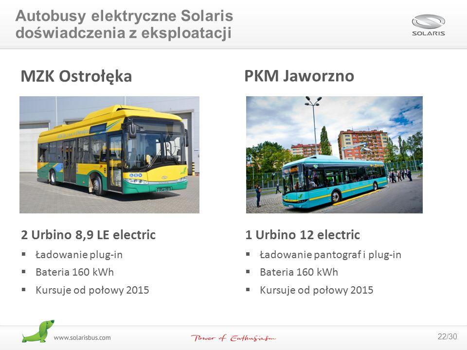 22/30 MZK Ostrołęka 2 Urbino 8,9 LE electric  Ładowanie plug-in  Bateria 160 kWh  Kursuje od połowy 2015 1 Urbino 12 electric  Ładowanie pantograf