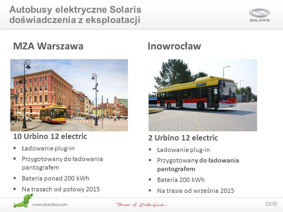23/30 10 Urbino 12 electric  Ładowanie plug-in  Przygotowany do ładowania pantografem  Bateria ponad 200 kWh  Na trasach od połowy 2015 MZA Warsza