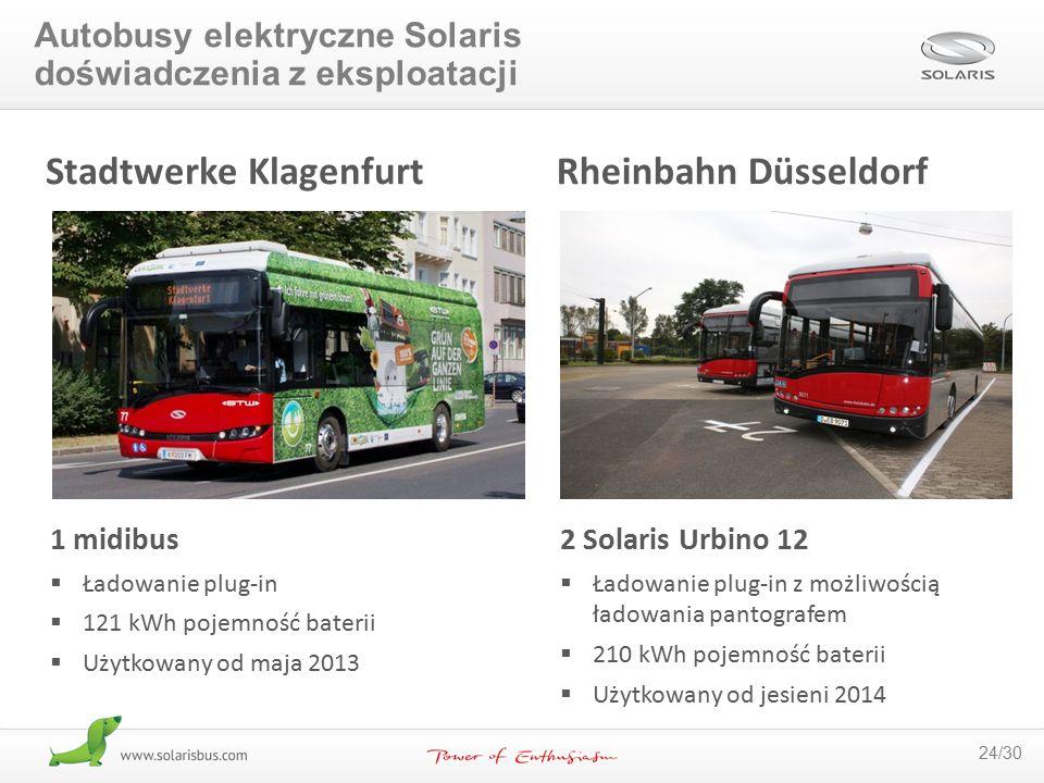 24/30 Stadtwerke Klagenfurt 1 midibus  Ładowanie plug-in  121 kWh pojemność baterii  Użytkowany od maja 2013 2 Solaris Urbino 12  Ładowanie plug-i