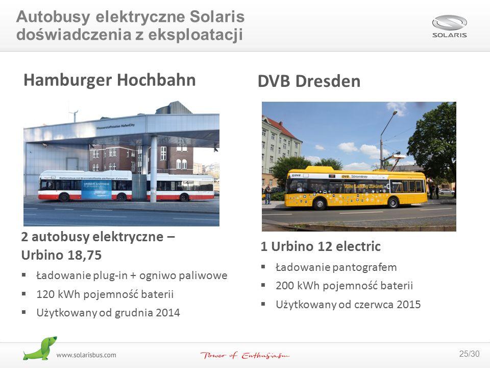 25/30 2 autobusy elektryczne – Urbino 18,75  Ładowanie plug-in + ogniwo paliwowe  120 kWh pojemność baterii  Użytkowany od grudnia 2014 Hamburger H