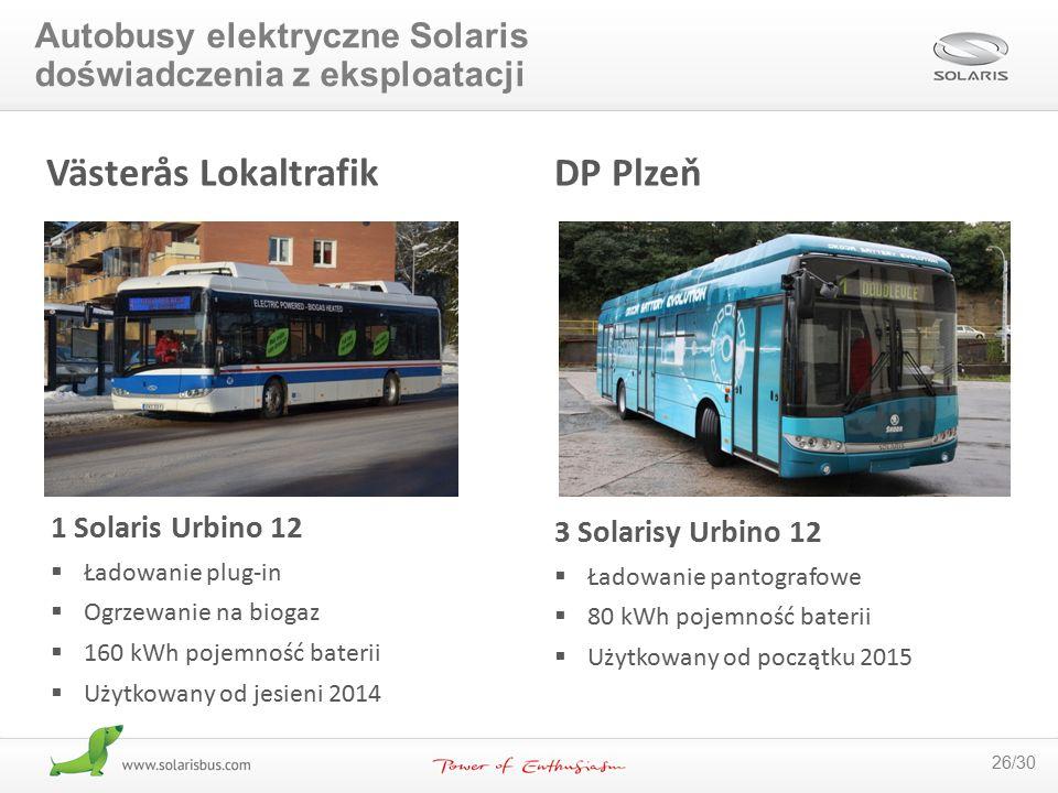 26/30 Västerås Lokaltrafik 1 Solaris Urbino 12  Ładowanie plug-in  Ogrzewanie na biogaz  160 kWh pojemność baterii  Użytkowany od jesieni 2014 3 S