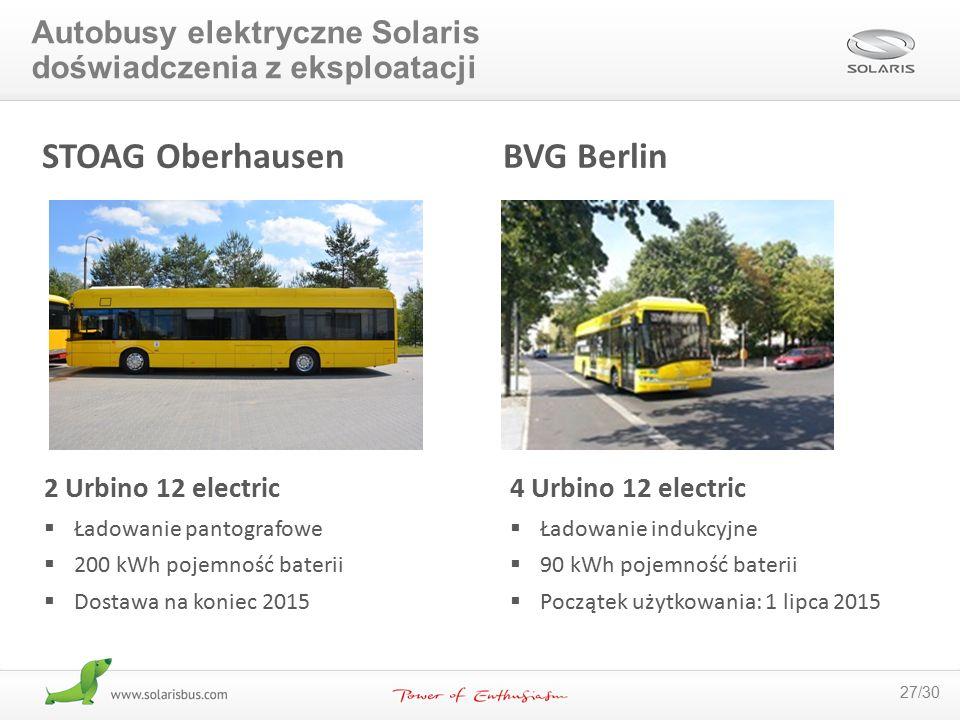 27/30 STOAG Oberhausen 2 Urbino 12 electric  Ładowanie pantografowe  200 kWh pojemność baterii  Dostawa na koniec 2015 4 Urbino 12 electric  Ładow