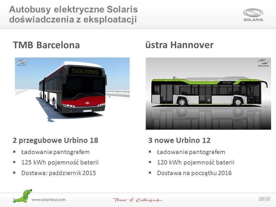 28/30 TMB Barcelona 2 przegubowe Urbino 18  Ładowanie pantografem  125 kWh pojemność baterii  Dostawa: październik 2015 3 nowe Urbino 12  Ładowani
