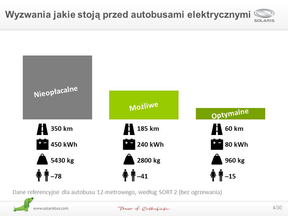 4/30 Dane referencyjne dla autobusu 12-metrowego, według SORT 2 (bez ogrzewania) 350 km 450 kWh 5430 kg –78 185 km 240 kWh 2800 kg –41 60 km 80 kWh 96