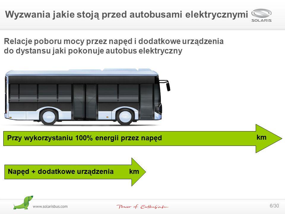 6/30 Relacje poboru mocy przez napęd i dodatkowe urządzenia do dystansu jaki pokonuje autobus elektryczny Przy wykorzystaniu 100% energii przez napęd