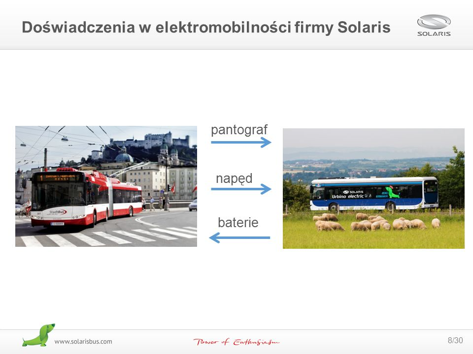 19/30 Linia M19  12 km długość trasy  1 przystanek końcowy  25 przystanków na trasie  18 km/h średnia prędkość  Częstotliwość kursowania Co 10 minut (dni powszednie) Co 15 minut (weekend) Częste doładowania umożliwiają wyposażenie autobusu w mniejszą baterię, to zmniejsza jej wagę i zwiększa maksymalną liczbę podróżujących pasażerów Autobusy elektryczne Solaris doświadczenia z eksploatacji