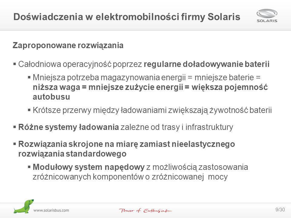 30/30 Dziękuję za uwagę.Zbigniew Palenica, Członek Zarządu Solaris Bus & Coach S.A.