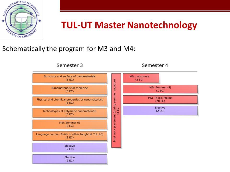 Kliknij, aby edytować style wzorca tekstu Kliknij, aby edytować styl Schematically the program for M3 and M4: TUL-UT Master Nanotechnology