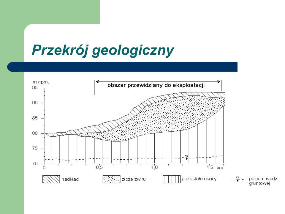 Przekrój geologiczny