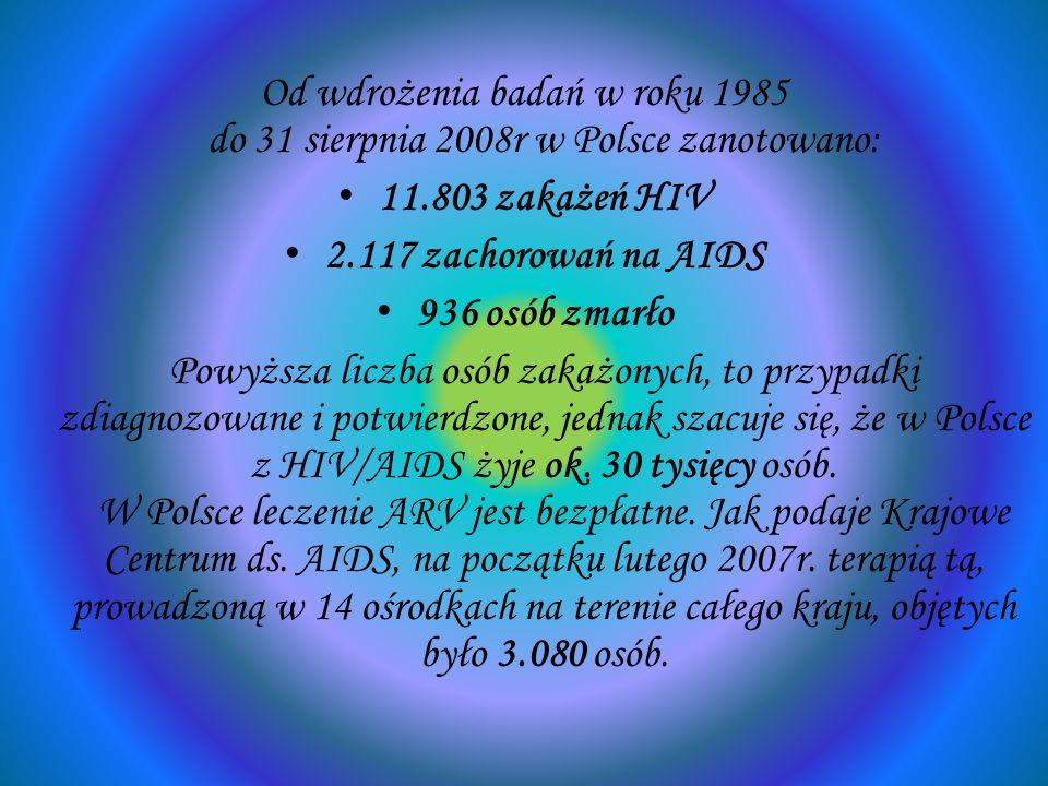Od wdrożenia badań w roku 1985 do 31 sierpnia 2008r w Polsce zanotowano: 11.803 zakażeń HIV 2.117 zachorowań na AIDS 936 osób zmarło Powyższa liczba o