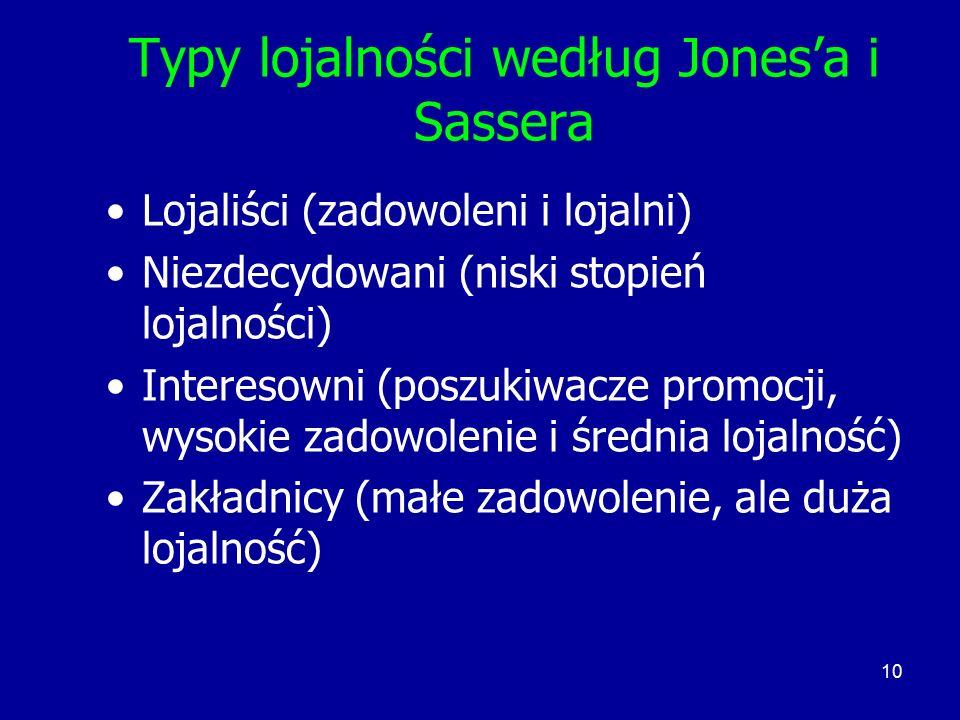 10 Typy lojalności według Jones'a i Sassera Lojaliści (zadowoleni i lojalni) Niezdecydowani (niski stopień lojalności) Interesowni (poszukiwacze promo