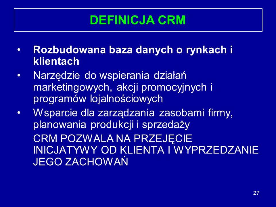 27 DEFINICJA CRM Rozbudowana baza danych o rynkach i klientach Narzędzie do wspierania działań marketingowych, akcji promocyjnych i programów lojalnoś
