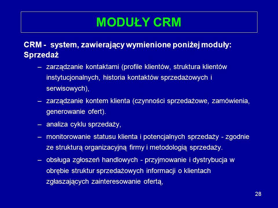 28 MODUŁY CRM CRM - system, zawierający wymienione poniżej moduły: Sprzedaż –zarządzanie kontaktami (profile klientów, struktura klientów instytucjona