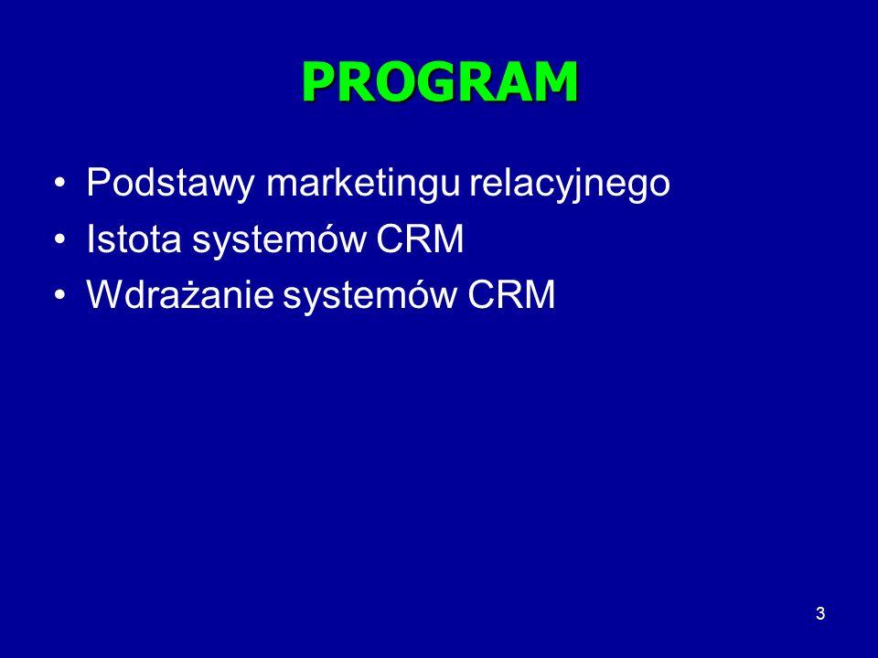 3 PROGRAM Podstawy marketingu relacyjnego Istota systemów CRM Wdrażanie systemów CRM