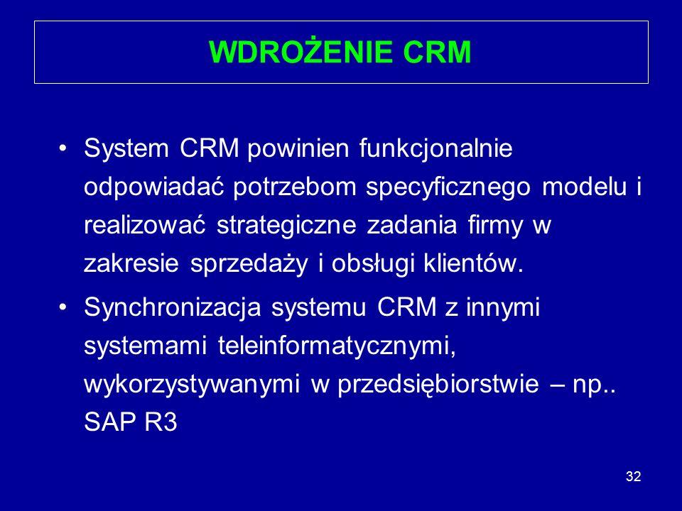 32 WDROŻENIE CRM System CRM powinien funkcjonalnie odpowiadać potrzebom specyficznego modelu i realizować strategiczne zadania firmy w zakresie sprzed