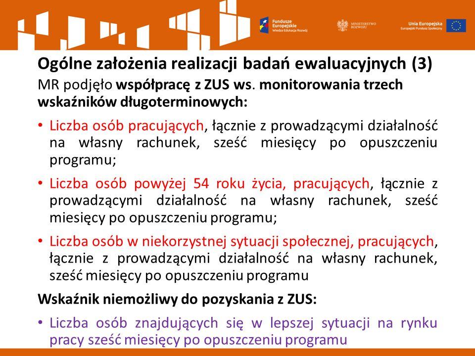 Ogólne założenia realizacji badań ewaluacyjnych (3) MR podjęło współpracę z ZUS ws. monitorowania trzech wskaźników długoterminowych: Liczba osób prac