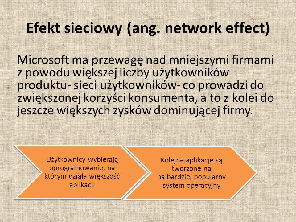Efekt sieciowy (ang.