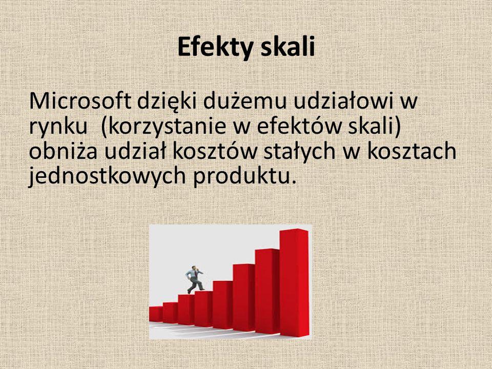 Efekty skali Microsoft dzięki dużemu udziałowi w rynku (korzystanie w efektów skali) obniża udział kosztów stałych w kosztach jednostkowych produktu.