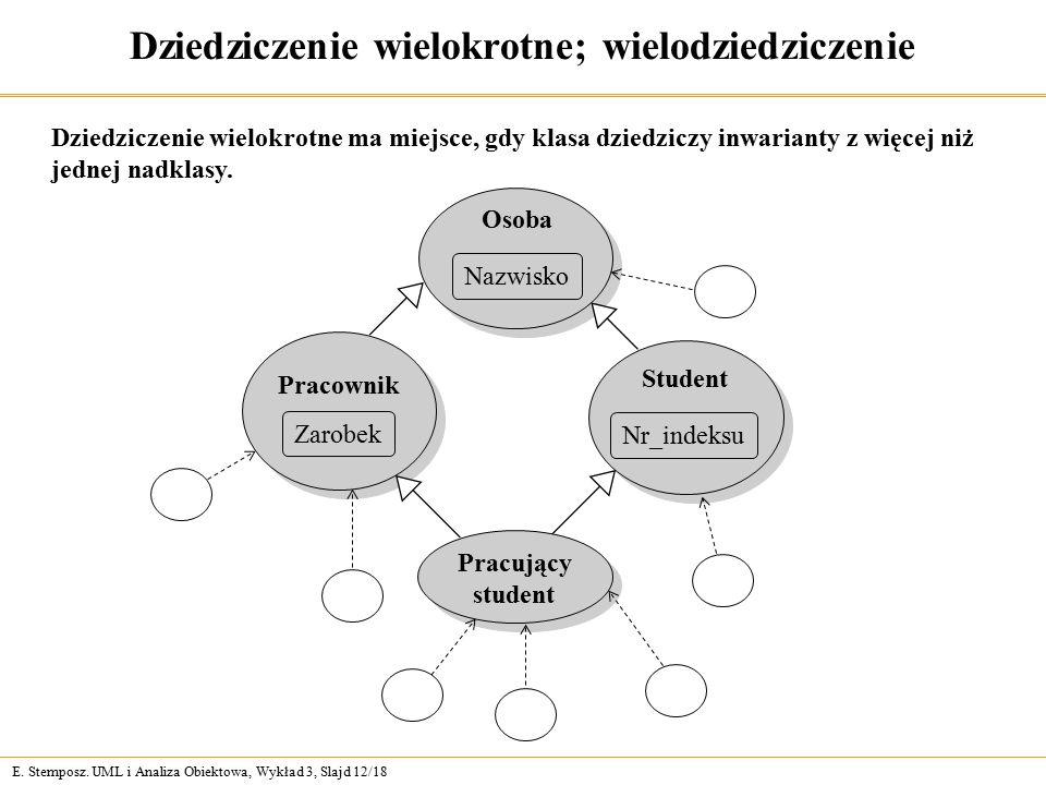 E. Stemposz. UML i Analiza Obiektowa, Wykład 3, Slajd 12/18 Dziedziczenie wielokrotne; wielodziedziczenie Dziedziczenie wielokrotne ma miejsce, gdy kl
