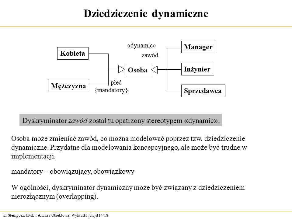 E. Stemposz. UML i Analiza Obiektowa, Wykład 3, Slajd 14/18 Dziedziczenie dynamiczne Osoba Manager Inżynier Sprzedawca Kobieta Mężczyzna {mandatory} p