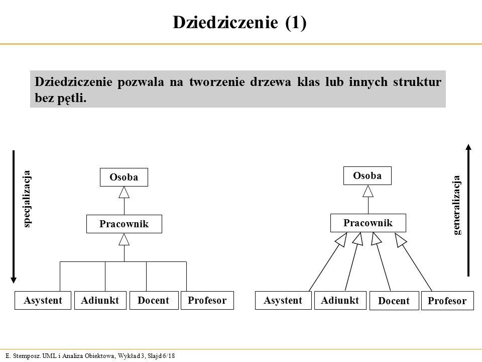 E. Stemposz. UML i Analiza Obiektowa, Wykład 3, Slajd 6/18 Dziedziczenie (1) Dziedziczenie pozwala na tworzenie drzewa klas lub innych struktur bez pę