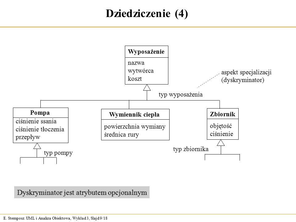 E. Stemposz. UML i Analiza Obiektowa, Wykład 3, Slajd 9/18 Dziedziczenie (4) powierzchnia wymiany średnica rury Zbiornik objętość ciśnienie typ wyposa