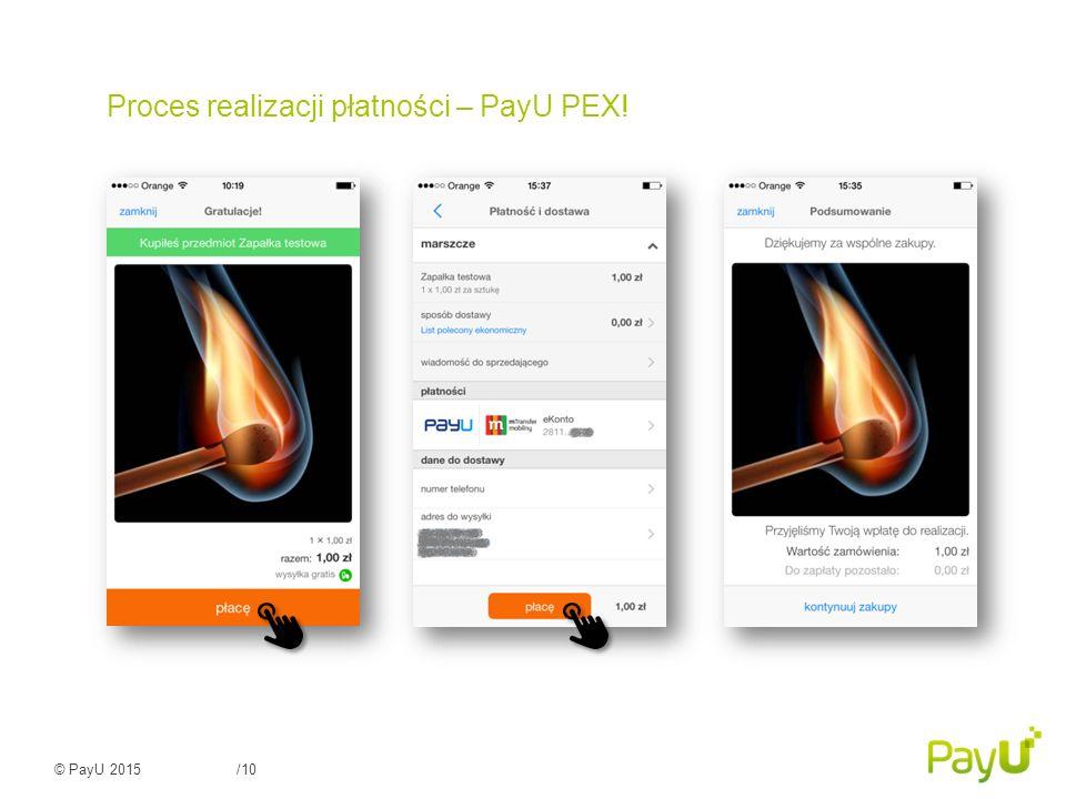 © PayU 2015/10 Proces realizacji płatności – PayU PEX!