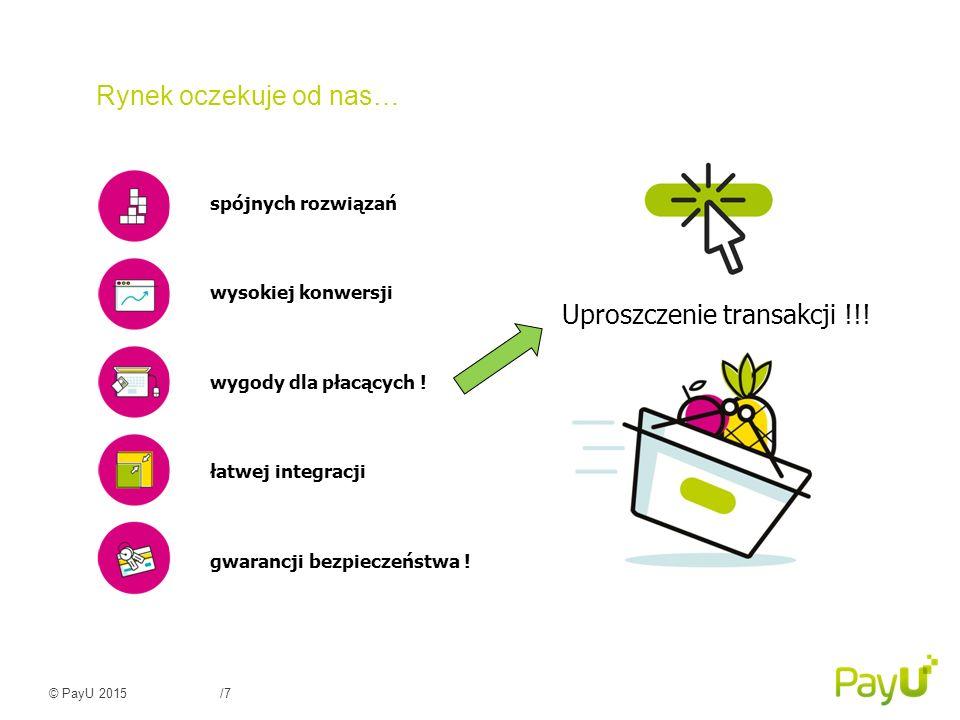 """© PayU 2015/8 Instrumenty płatnicze a mobilna wygoda (Polska) Karty płatniczePBLPBL 2.0 Udział: 10-20% Możliwość migracji na rozwiązanie w pełni zgodne z ideą """"1 Click Udział: ponad 80% Zaufanie klientów ale… Brak możliwości migracji na rozwiązania typu """"1 Click Zawsze ten sam, wygodny proces płatności dla użytkownika Ścisła współpraca z bankami = pełne bezpieczeństwo, żadnych skrótów Monitoring transakcji przez własne mechanizmy antyfraudowe (AFM)"""