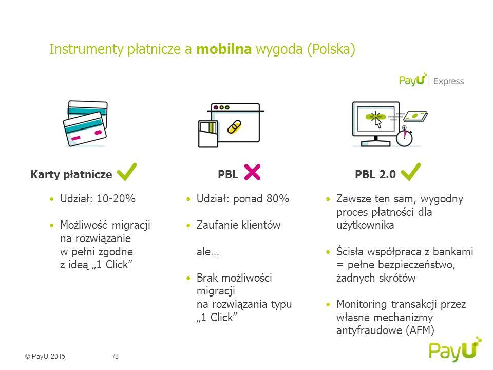 © PayU 2015/8 Instrumenty płatnicze a mobilna wygoda (Polska) Karty płatniczePBLPBL 2.0 Udział: 10-20% Możliwość migracji na rozwiązanie w pełni zgodn