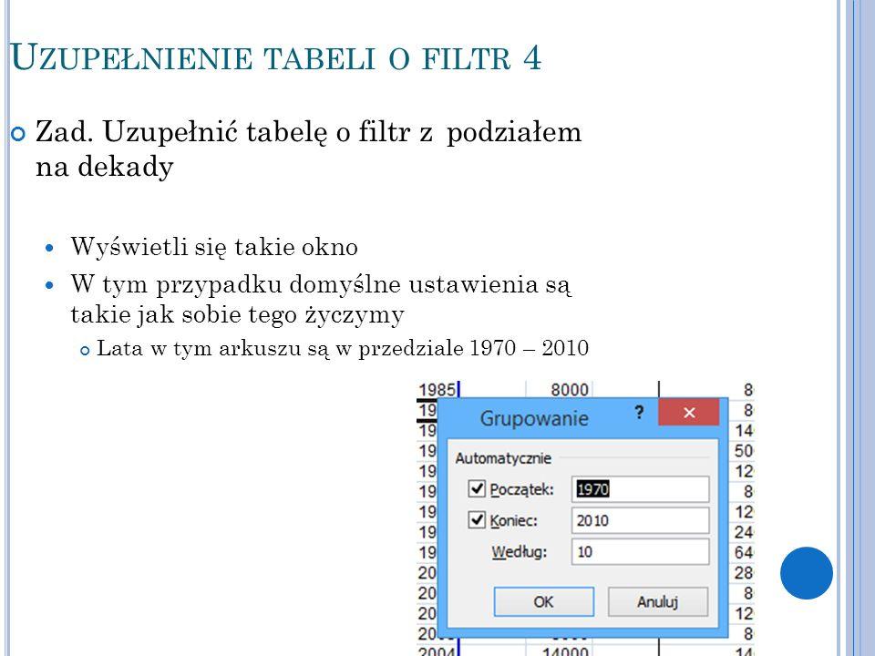 U ZUPEŁNIENIE TABELI O FILTR 4 Zad. Uzupełnić tabelę o filtr z podziałem na dekady Wyświetli się takie okno W tym przypadku domyślne ustawienia są tak