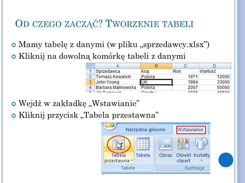 """O D CZEGO ZACZĄĆ ? T WORZENIE TABELI Mamy tabelę z danymi (w pliku """"sprzedawcy.xlsx"""") Kliknij na dowolną komórkę tabeli z danymi Wejdź w zakładkę """"Wst"""