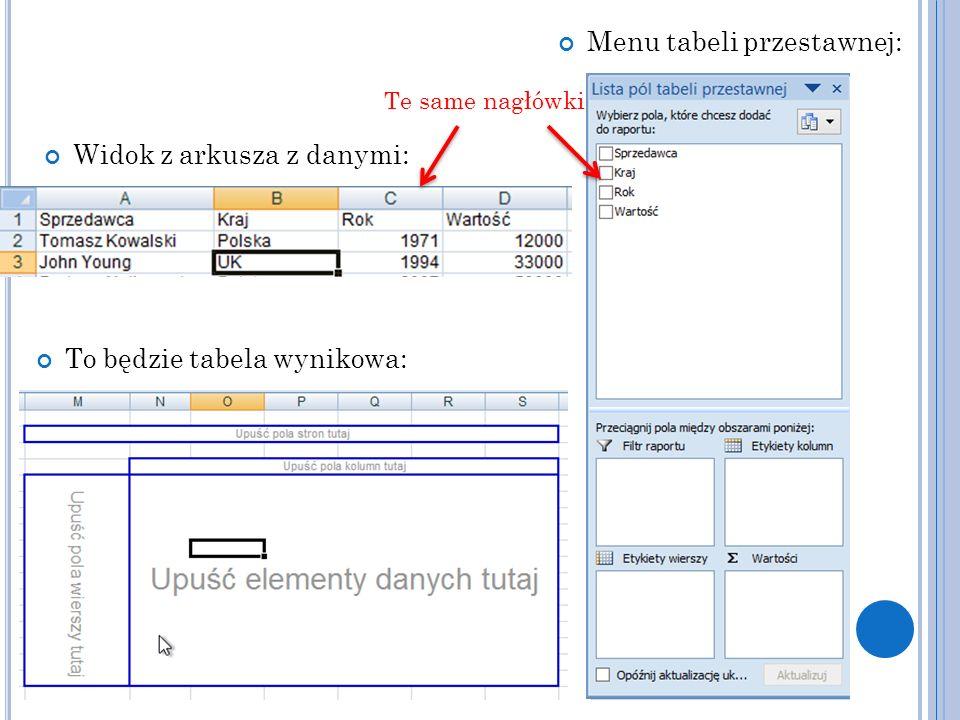 To będzie tabela wynikowa: Te same nagłówki Menu tabeli przestawnej: Widok z arkusza z danymi: