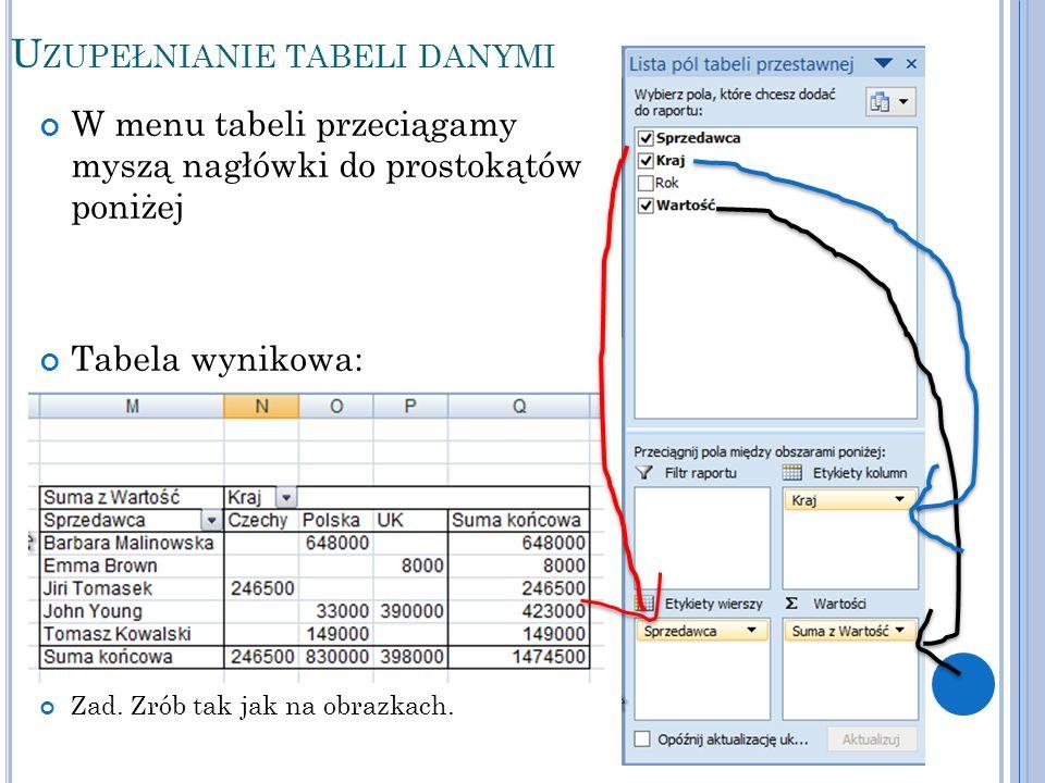 U ZUPEŁNIANIE TABELI DANYMI W menu tabeli przeciągamy myszą nagłówki do prostokątów poniżej Tabela wynikowa: Zad. Zrób tak jak na obrazkach.