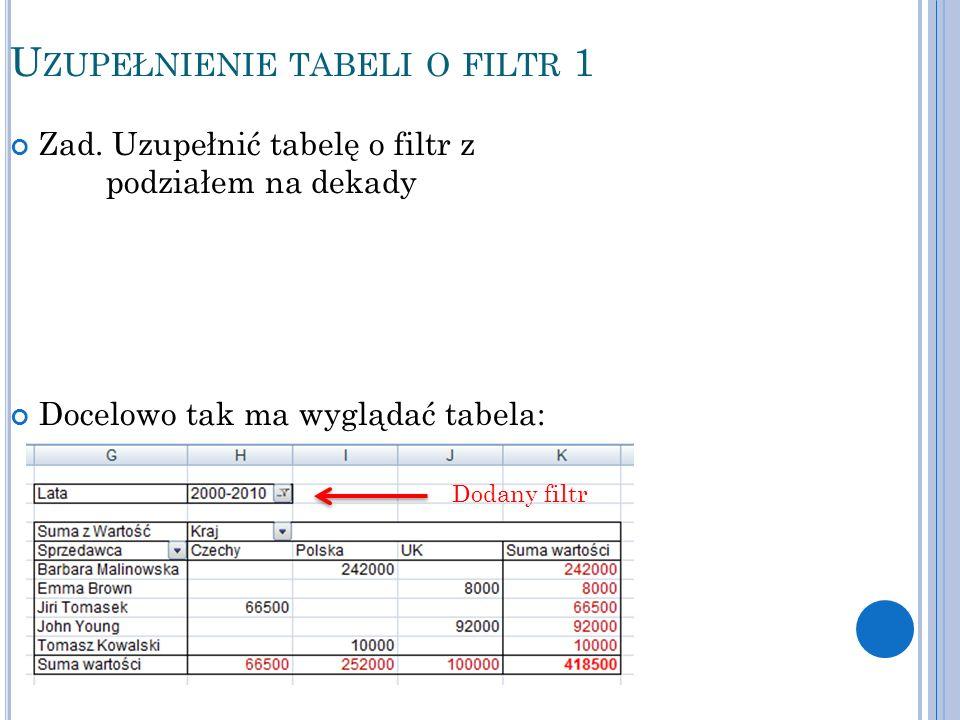 U ZUPEŁNIENIE TABELI O FILTR 1 Zad. Uzupełnić tabelę o filtr z podziałem na dekady Docelowo tak ma wyglądać tabela: Dodany filtr