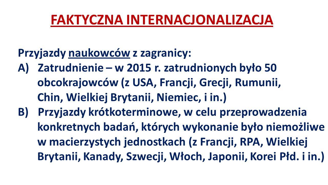 FAKTYCZNA INTERNACJONALIZACJA Przyjazdy naukowców z zagranicy: A)Zatrudnienie – w 2015 r.