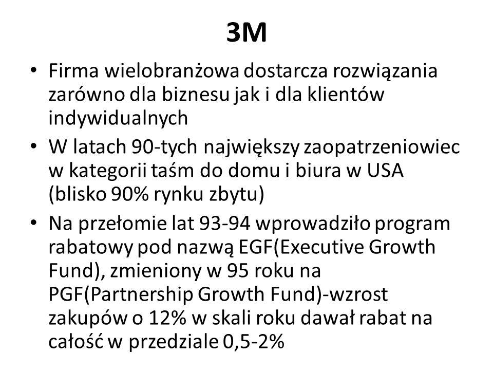 3M Firma wielobranżowa dostarcza rozwiązania zarówno dla biznesu jak i dla klientów indywidualnych W latach 90-tych największy zaopatrzeniowiec w kategorii taśm do domu i biura w USA (blisko 90% rynku zbytu) Na przełomie lat 93-94 wprowadziło program rabatowy pod nazwą EGF(Executive Growth Fund), zmieniony w 95 roku na PGF(Partnership Growth Fund)-wzrost zakupów o 12% w skali roku dawał rabat na całość w przedziale 0,5-2%