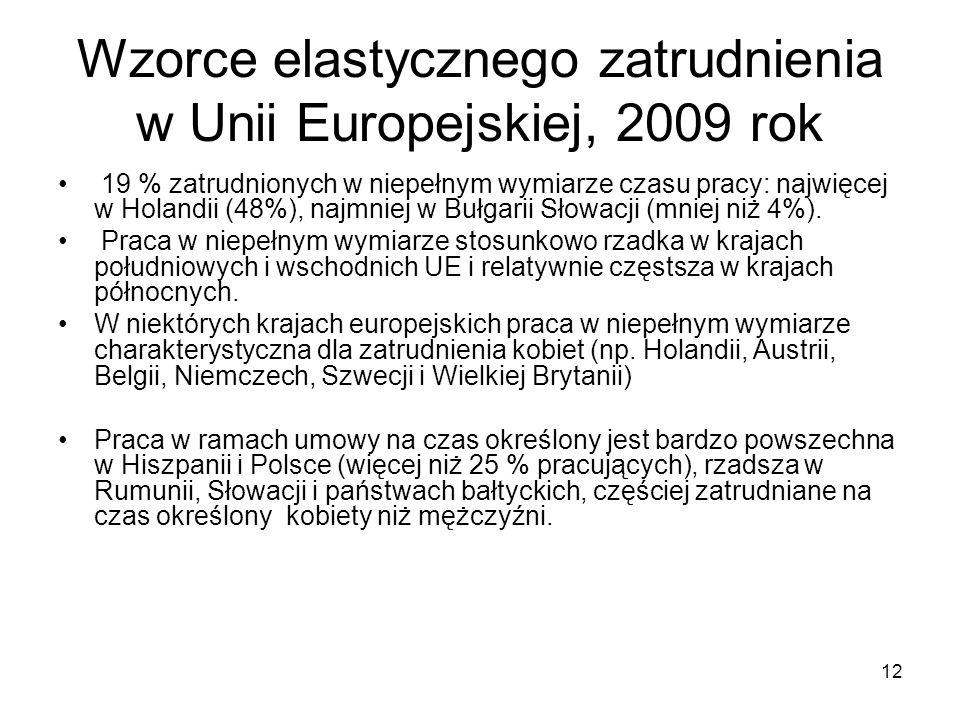 12 Wzorce elastycznego zatrudnienia w Unii Europejskiej, 2009 rok 19 % zatrudnionych w niepełnym wymiarze czasu pracy: najwięcej w Holandii (48%), najmniej w Bułgarii Słowacji (mniej niż 4%).