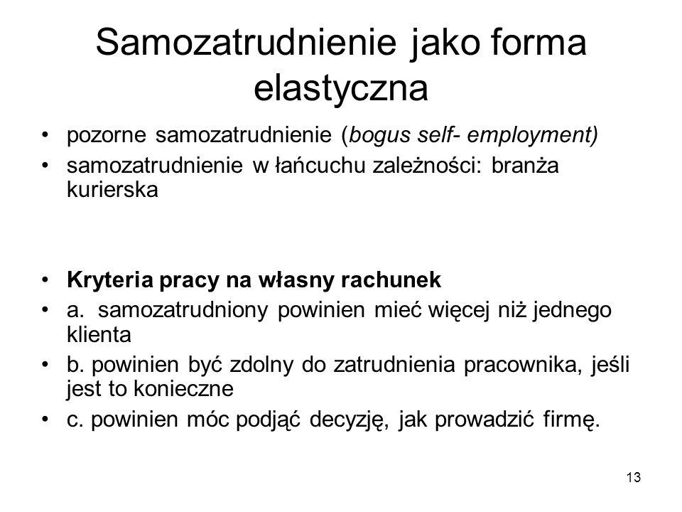 13 Samozatrudnienie jako forma elastyczna pozorne samozatrudnienie (bogus self- employment) samozatrudnienie w łańcuchu zależności: branża kurierska Kryteria pracy na własny rachunek a.