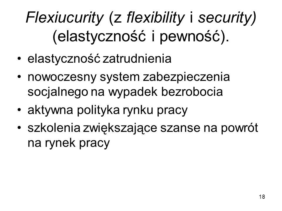 18 Flexiucurity (z flexibility i security) (elastyczność i pewność).