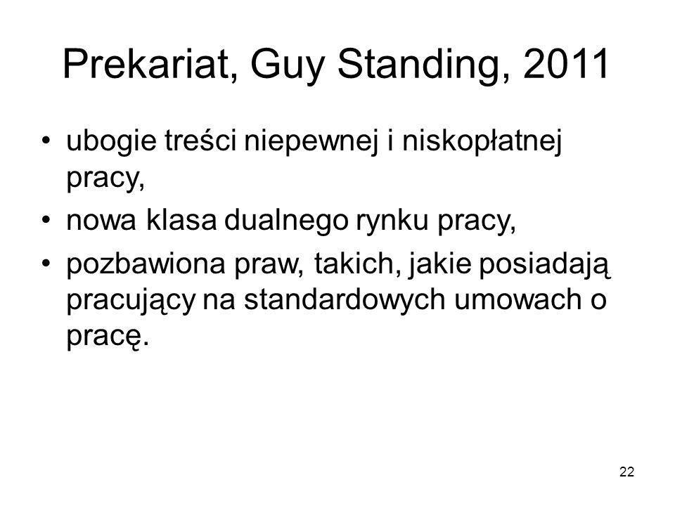 22 Prekariat, Guy Standing, 2011 ubogie treści niepewnej i niskopłatnej pracy, nowa klasa dualnego rynku pracy, pozbawiona praw, takich, jakie posiadają pracujący na standardowych umowach o pracę.
