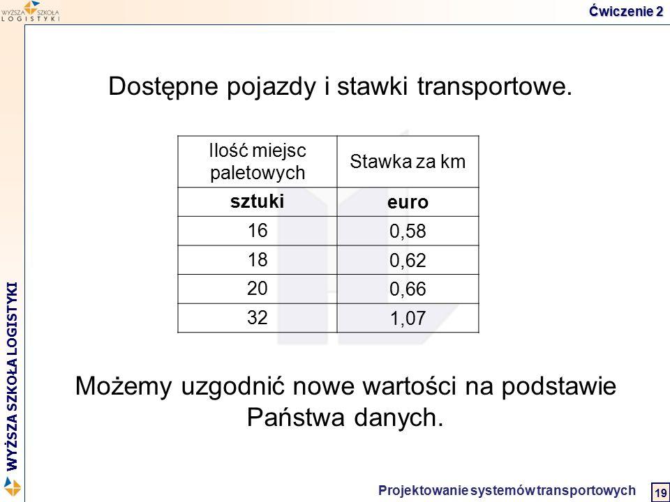 Logistyka w biznesie międzynarodowym 2 WYŻSZA SZKOŁA LOGISTYKI Projektowanie systemów transportowych 19 Ćwiczenie 2 Dostępne pojazdy i stawki transpor