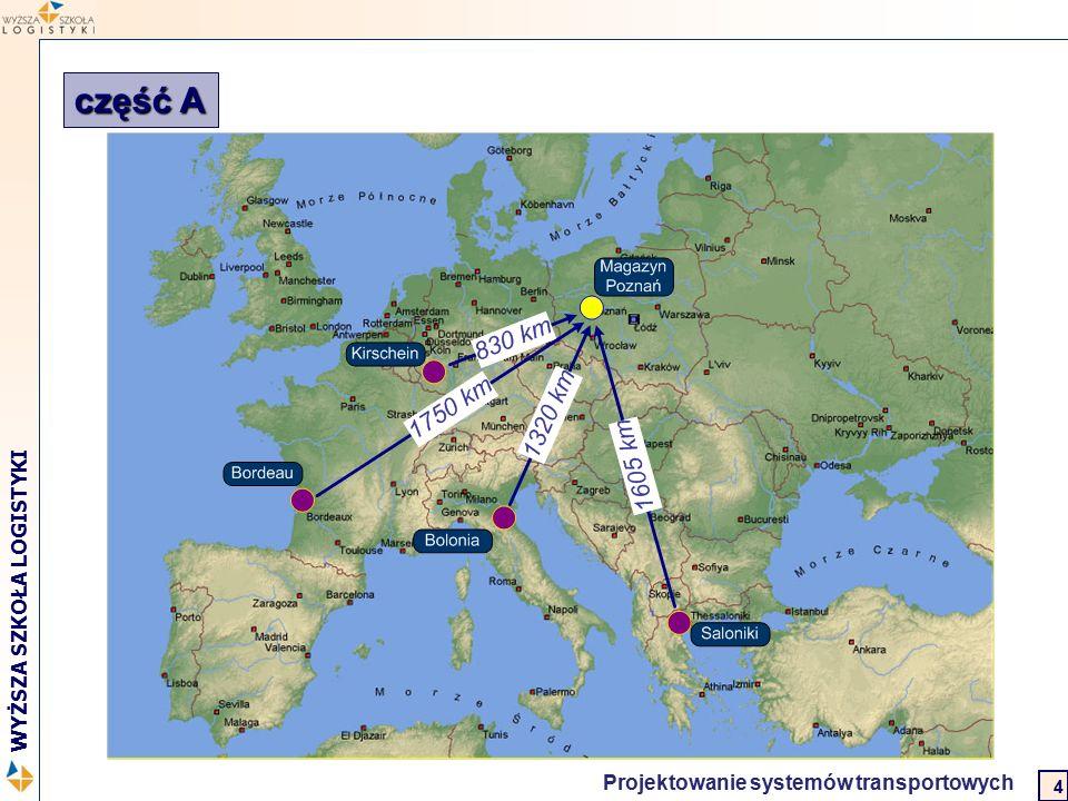 Logistyka w biznesie międzynarodowym 2 WYŻSZA SZKOŁA LOGISTYKI Projektowanie systemów transportowych 5 Zadanie 2 – część A Twoi dostawcy dostarczają produkty na własny koszt raz w tygodniu.