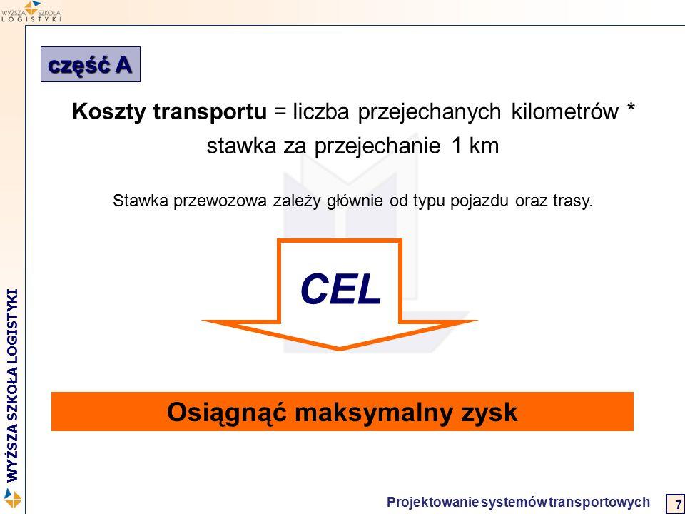 Logistyka w biznesie międzynarodowym 2 WYŻSZA SZKOŁA LOGISTYKI Projektowanie systemów transportowych 7 część A Koszty transportu = liczba przejechanyc