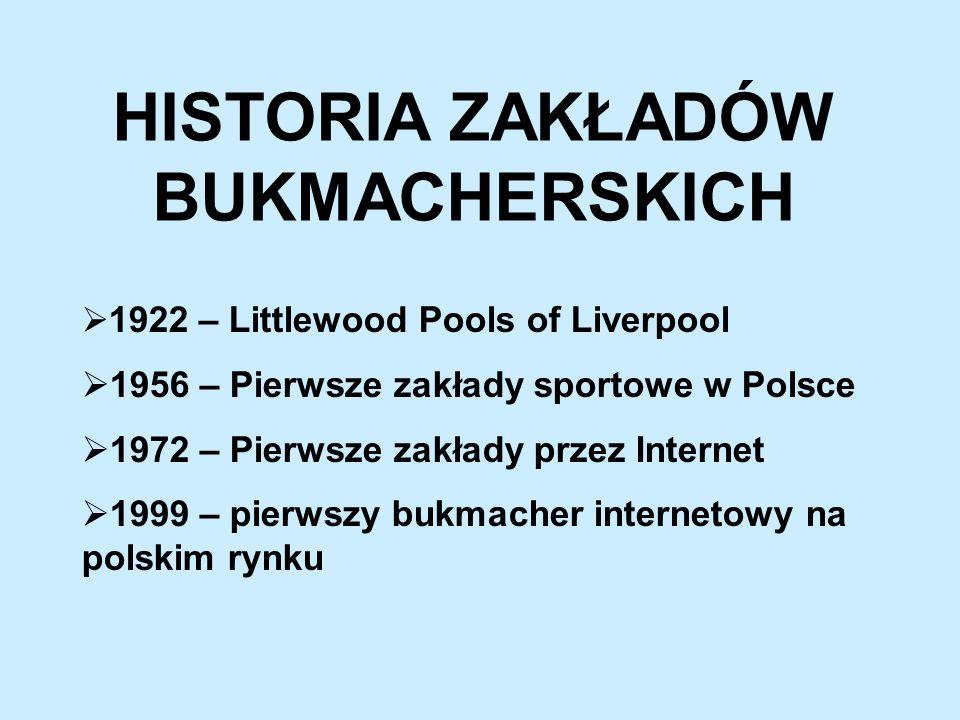 POLSKIE FIRMY BUKMACHERSKIE
