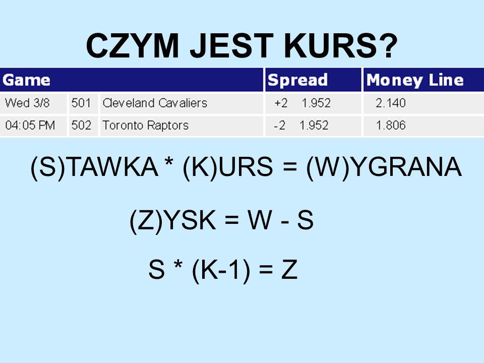 CZYM JEST KURS (S)TAWKA * (K)URS = (W)YGRANA (Z)YSK = W - S S * (K-1) = Z