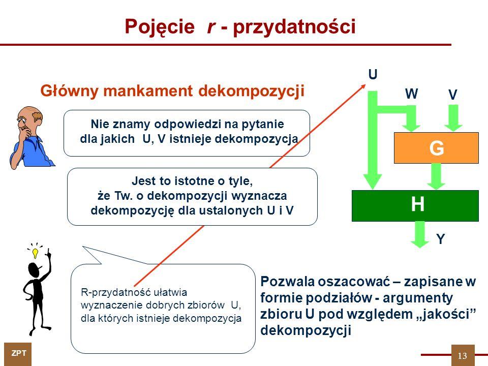 """ZPT V U G H Y W Nie znamy odpowiedzi na pytanie dla jakich U, V istnieje dekompozycja Główny mankament dekompozycji R-przydatność ułatwia wyznaczenie dobrych zbiorów U, dla których istnieje dekompozycja Pozwala oszacować – zapisane w formie podziałów - argumenty zbioru U pod względem """"jakości dekompozycji 13 Jest to istotne o tyle, że Tw."""