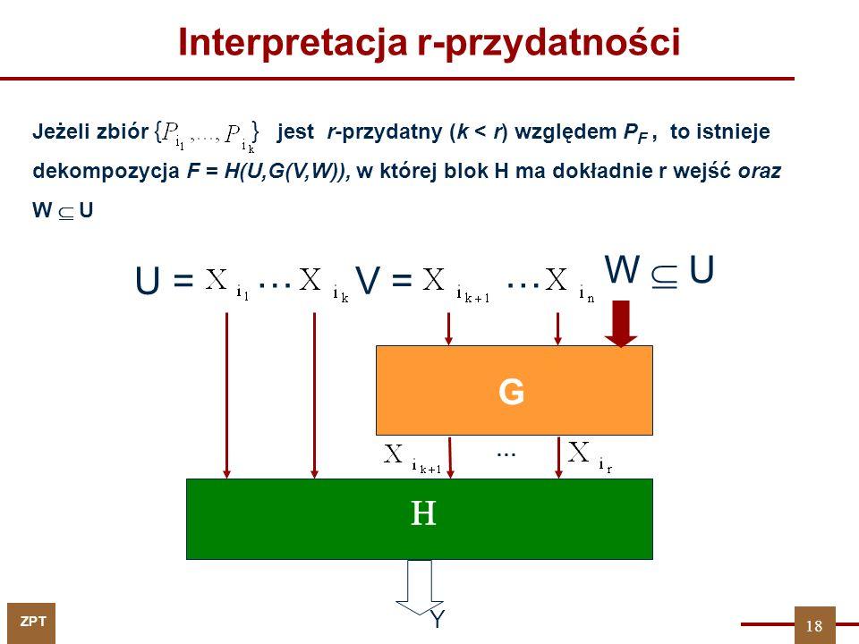 ZPT Interpretacja r-przydatności 18 U = …… Y G  … W  U V = Jeżeli zbiór { } jest r-przydatny (k < r) względem P F, to istnieje dekompozycja F = H(U,G(V,W)), w której blok H ma dokładnie r wejść oraz W  U