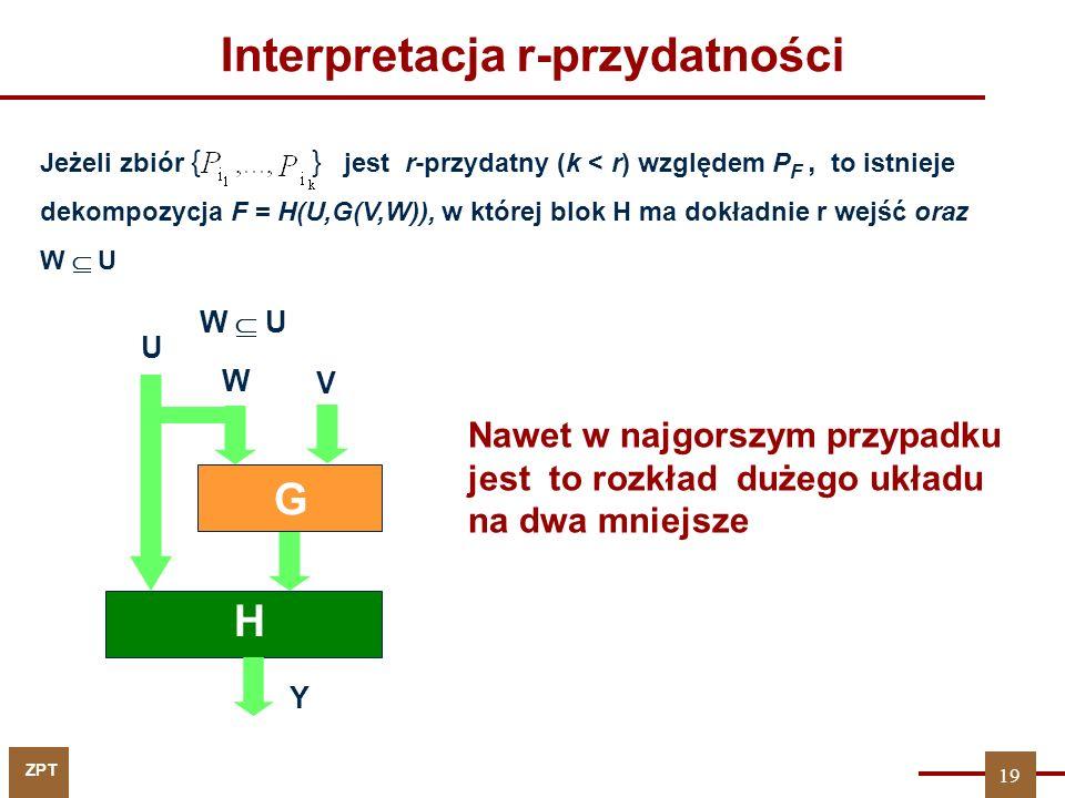 ZPT Interpretacja r-przydatności 19 V U G H Y W W  U Jeżeli zbiór { } jest r-przydatny (k < r) względem P F, to istnieje dekompozycja F = H(U,G(V,W)), w której blok H ma dokładnie r wejść oraz W  U Nawet w najgorszym przypadku jest to rozkład dużego układu na dwa mniejsze
