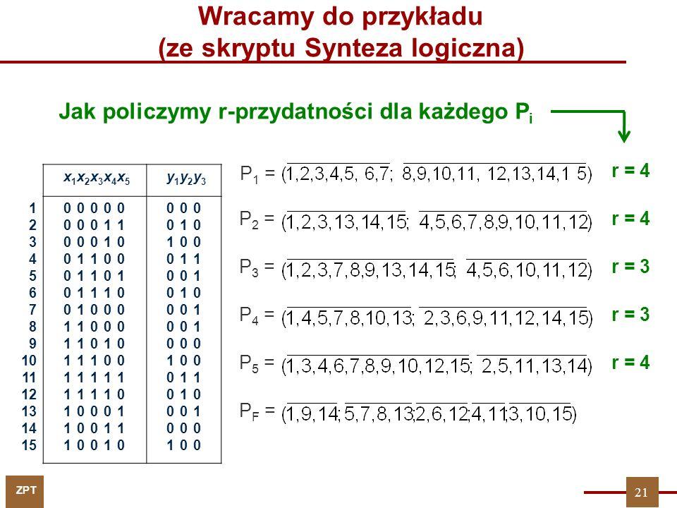 ZPT Wracamy do przykładu (ze skryptu Synteza logiczna) x1x2x3x4x5x1x2x3x4x5 y1y2y3y1y2y3 1 2 3 4 5 6 7 8 9 10 11 12 13 14 15 000000001100010011000110101110010001100011010111001111111110100011001110010000000001100010011000110101110010001100011010111001111111110100011001110010 000010100011001010001001000100011010001000100000010100011001010001001000100011010001000100 P 1 = P 2 = P 3 = P 4 = P 5 = P F = r = 4 r = 3 r = 4 21 Jak policzymy r-przydatności dla każdego P i